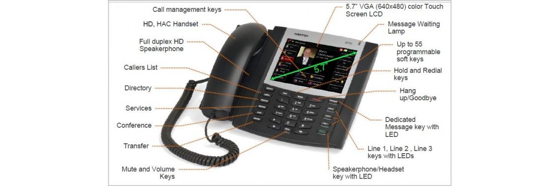 Aastra 6739i ip telefon